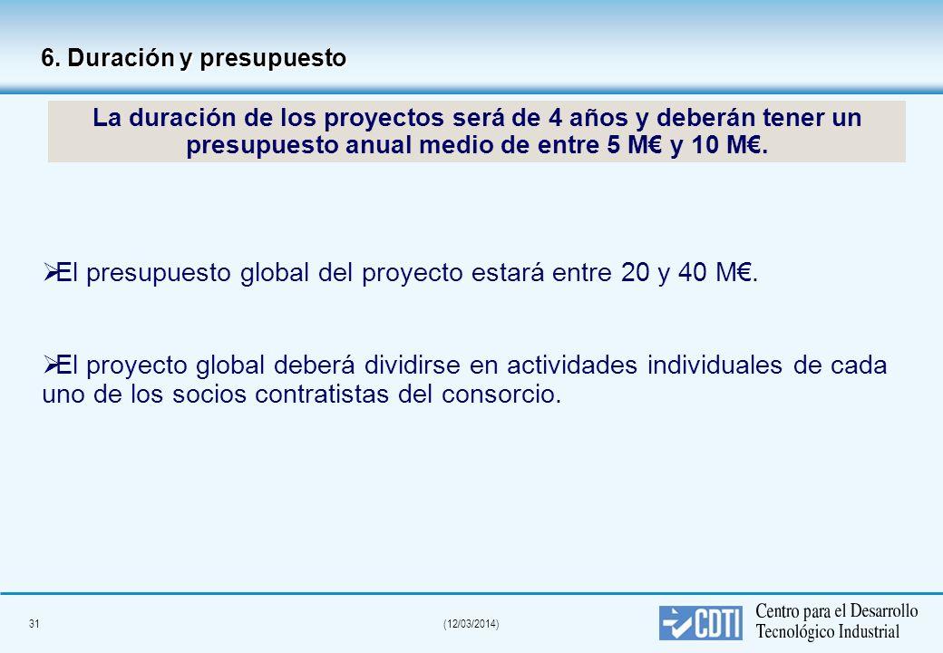 30(12/03/2014) 5. Beneficiarios Se valorará positivamente la participación de grupos de investigación y empresas adicionales, particularmente Pequeñas