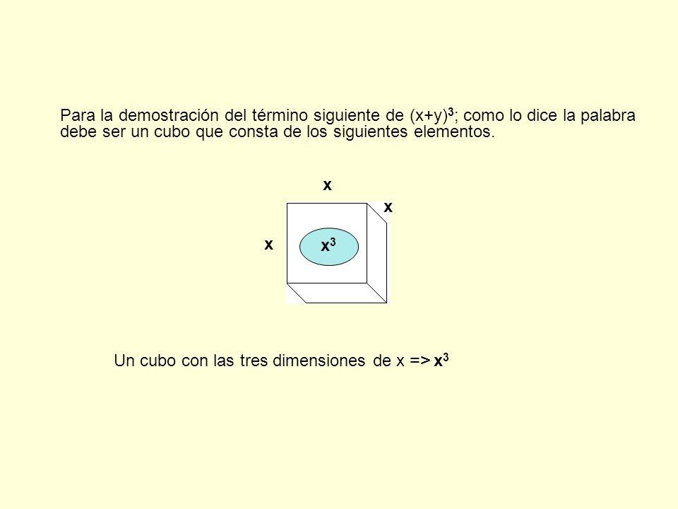 Para la demostración del término siguiente de (x+y) 3 ; como lo dice la palabra debe ser un cubo que consta de los siguientes elementos.