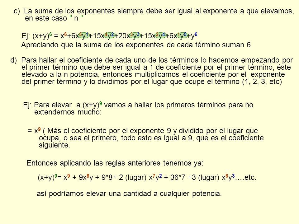 d) Para hallar el coeficiente de cada uno de los términos lo hacemos empezando por el primer término que debe ser igual a 1 de coeficiente por el primer término, éste elevado a la n potencia, entonces multiplicamos el coeficiente por el exponente del primer término y lo dividimos por el lugar que ocupe el término (1, 2, 3, etc) Ej: (x+y) 6 = x 6 +6x 5 y 1 +15x 4 y 2 +20x 3 y 3 +15x 2 y 4 +6x 1 y 5 +y 6 Apreciando que la suma de los exponentes de cada término suman 6 c) La suma de los exponentes siempre debe ser igual al exponente a que elevamos, en este caso n Entonces aplicando las reglas anteriores tenemos ya: (x+y) 9 = x 9 + 9x 8 y + 9*8÷ 2 (lugar) x 7 y 2 + 36*7 ÷3 (lugar) x 6 y 3 ….etc.