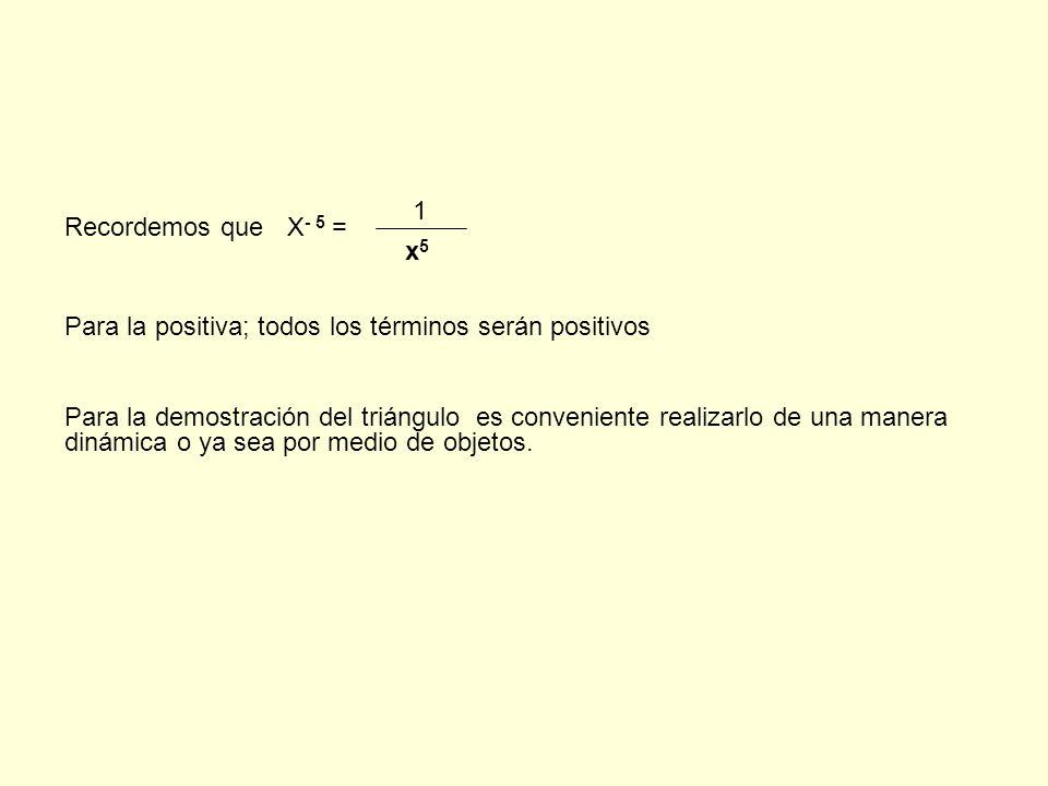 Recordemos que Para la positiva; todos los términos serán positivos X - 5 = 1 x 5 Para la demostración del triángulo es conveniente realizarlo de una manera dinámica o ya sea por medio de objetos.