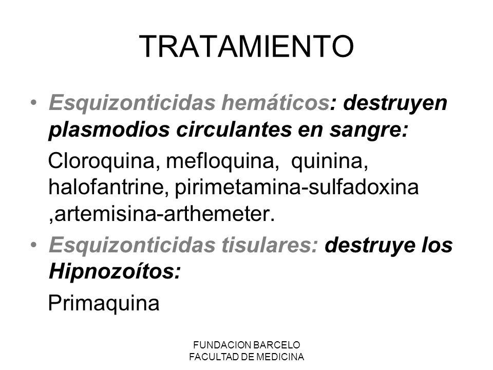 TRATAMIENTO Esquizonticidas hemáticos: destruyen plasmodios circulantes en sangre: Cloroquina, mefloquina, quinina, halofantrine, pirimetamina-sulfado