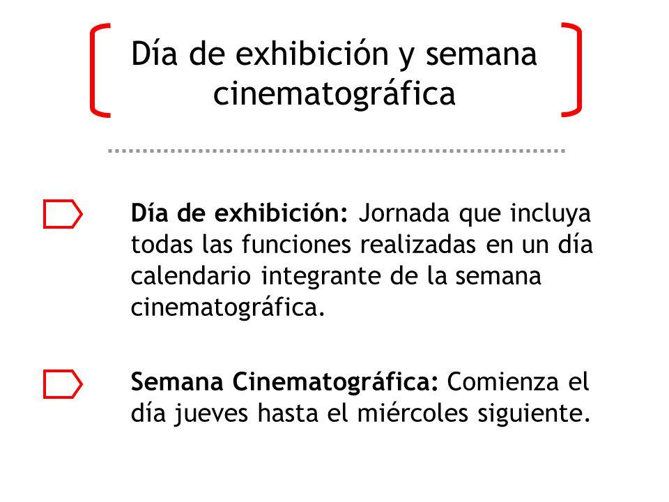 Día de exhibición: Jornada que incluya todas las funciones realizadas en un día calendario integrante de la semana cinematográfica.