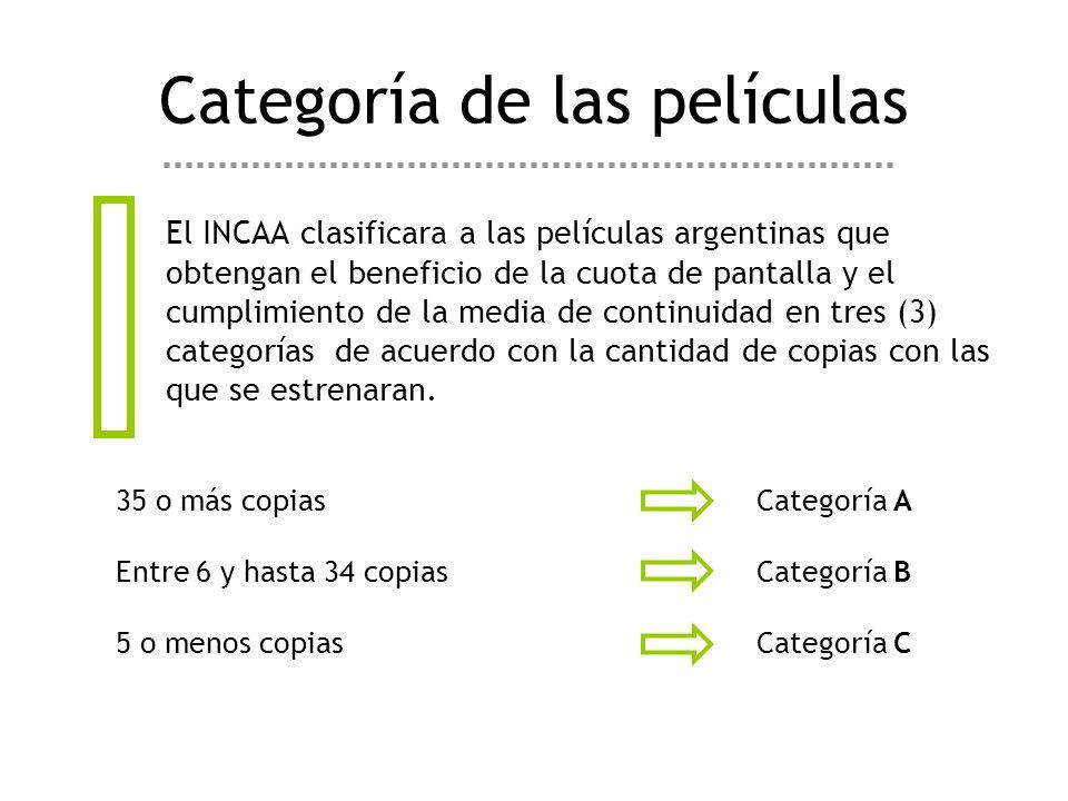 Categoría de las películas El INCAA clasificara a las películas argentinas que obtengan el beneficio de la cuota de pantalla y el cumplimiento de la media de continuidad en tres (3) categorías de acuerdo con la cantidad de copias con las que se estrenaran.