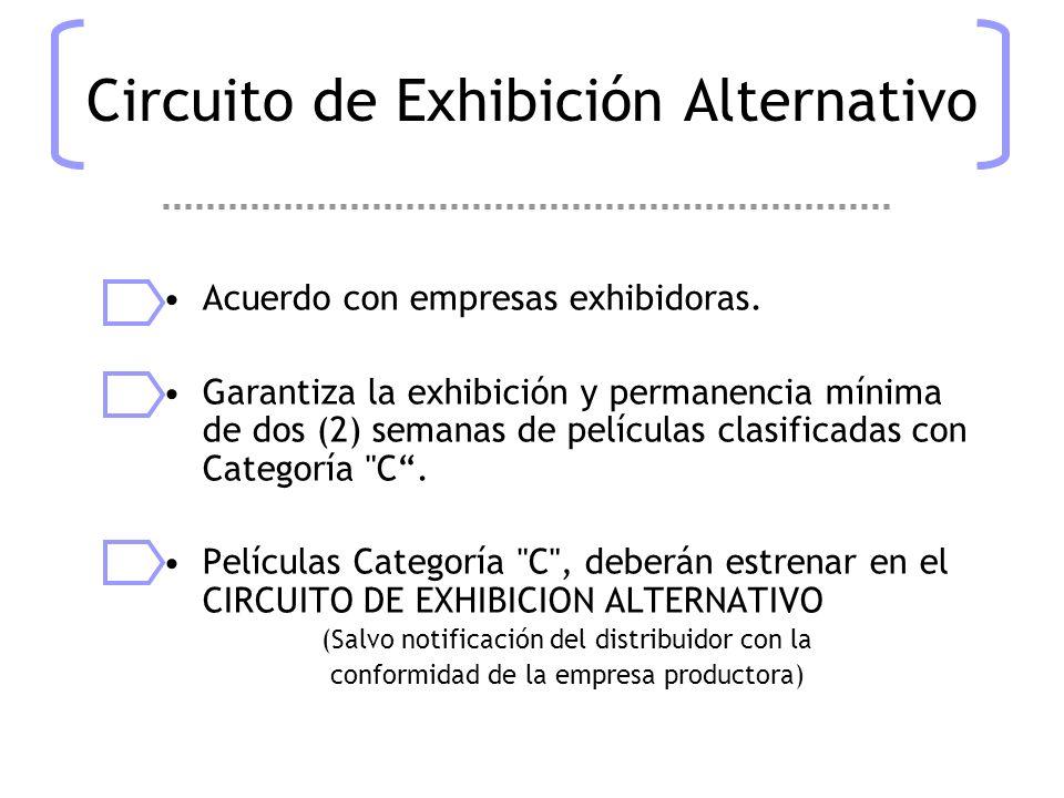 Circuito de Exhibición Alternativo Acuerdo con empresas exhibidoras.