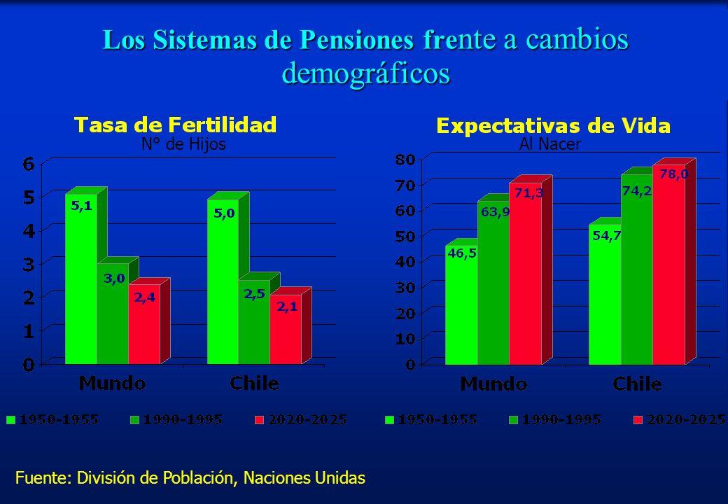 ANTIGUO SISTEMA DE PENSIONES REQUISITOS PARA JUBILAR OBREROS EMPLEADOS PART.