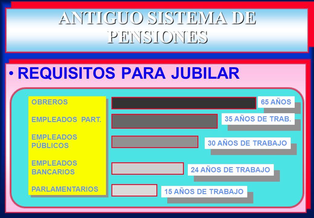 ANTIGUO SISTEMA DE PENSIONES REQUISITOS PARA JUBILAR OBREROS EMPLEADOS PART. EMPLEADOS PÚBLICOS EMPLEADOS BANCARIOS PARLAMENTARIOS OBREROS EMPLEADOS P