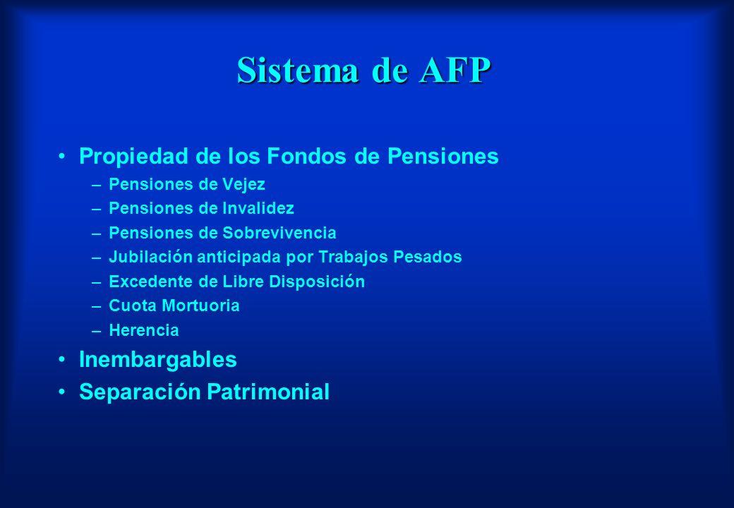 Sistema de AFP Propiedad de los Fondos de Pensiones –Pensiones de Vejez –Pensiones de Invalidez –Pensiones de Sobrevivencia –Jubilación anticipada por
