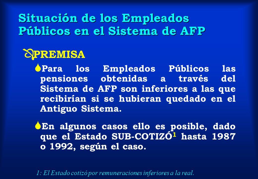 Situación de los Empleados Públicos en el Sistema de AFP Ô PREMISA S Para los Empleados Públicos las pensiones obtenidas a través del Sistema de AFP s