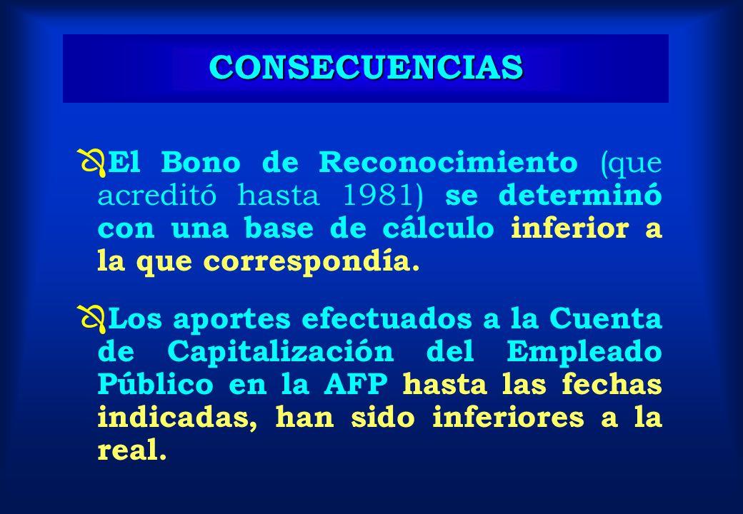 CONSECUENCIAS Ô El Bono de Reconocimiento (que acreditó hasta 1981) se determinó con una base de cálculo inferior a la que correspondía. Ô Los aportes