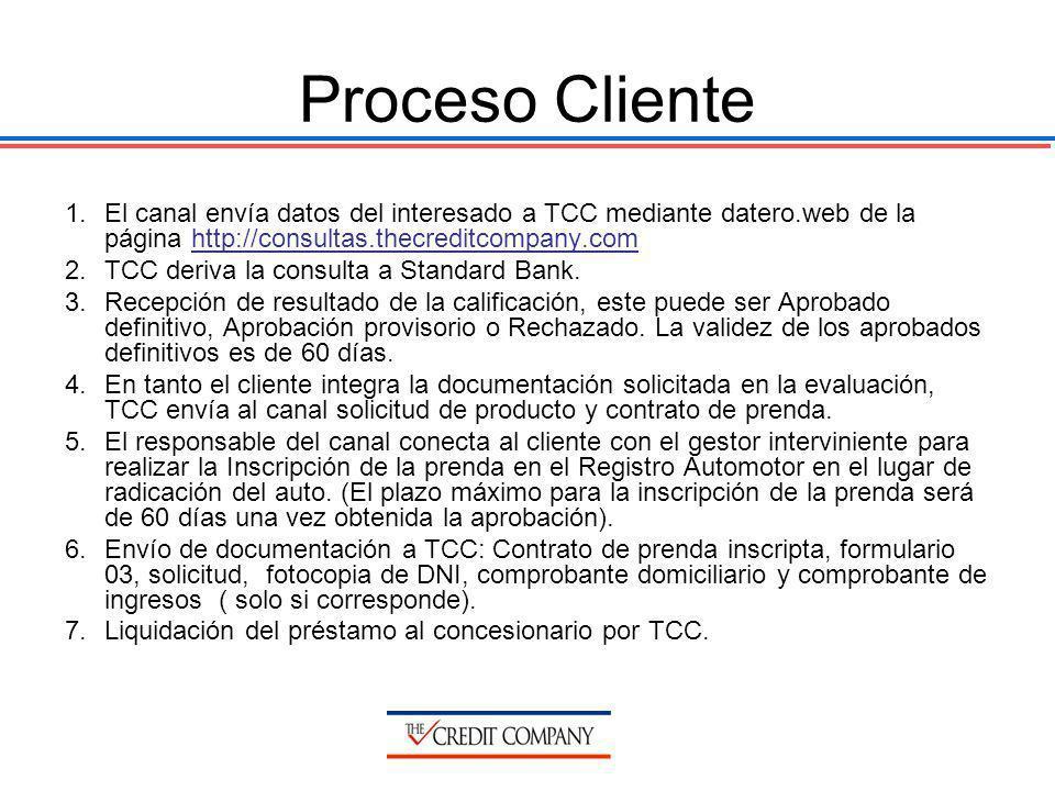 Proceso Cliente 1.El canal envía datos del interesado a TCC mediante datero.web de la página http://consultas.thecreditcompany.com 2.TCC deriva la con