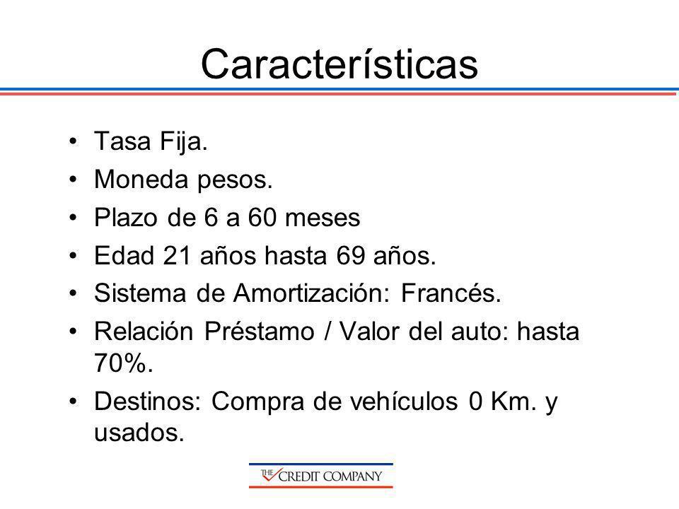 Características Generales Se aplica a vehículos 0 Km.
