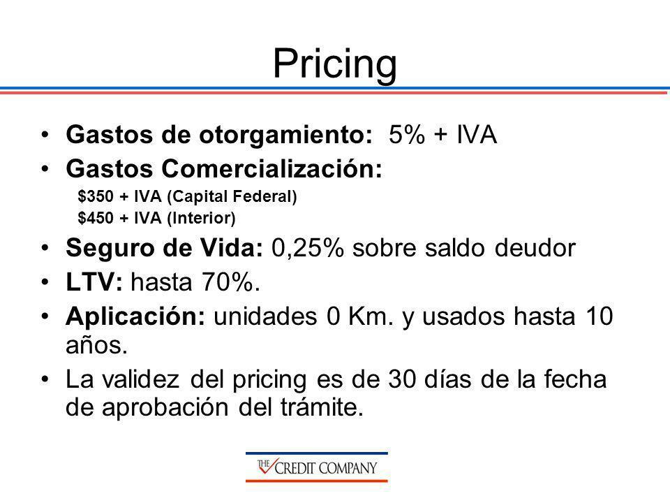 Pricing Gastos de otorgamiento: 5% + IVA Gastos Comercialización: $350 + IVA (Capital Federal) $450 + IVA (Interior) Seguro de Vida: 0,25% sobre saldo
