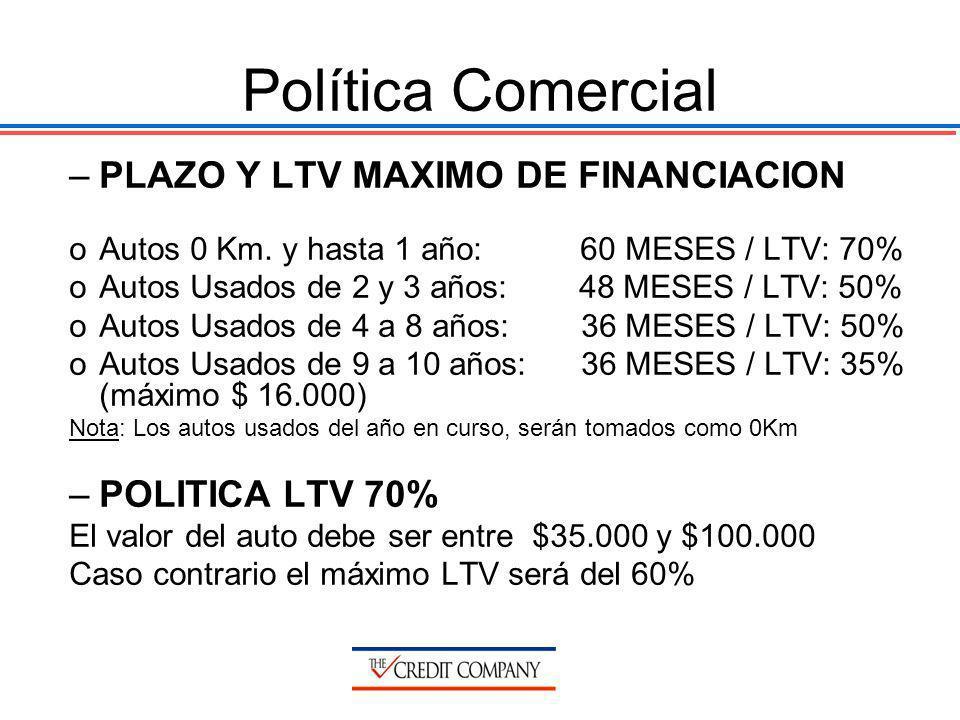 Política Comercial –PLAZO Y LTV MAXIMO DE FINANCIACION oAutos 0 Km. y hasta 1 año: 60 MESES / LTV: 70% oAutos Usados de 2 y 3 años: 48 MESES / LTV: 50