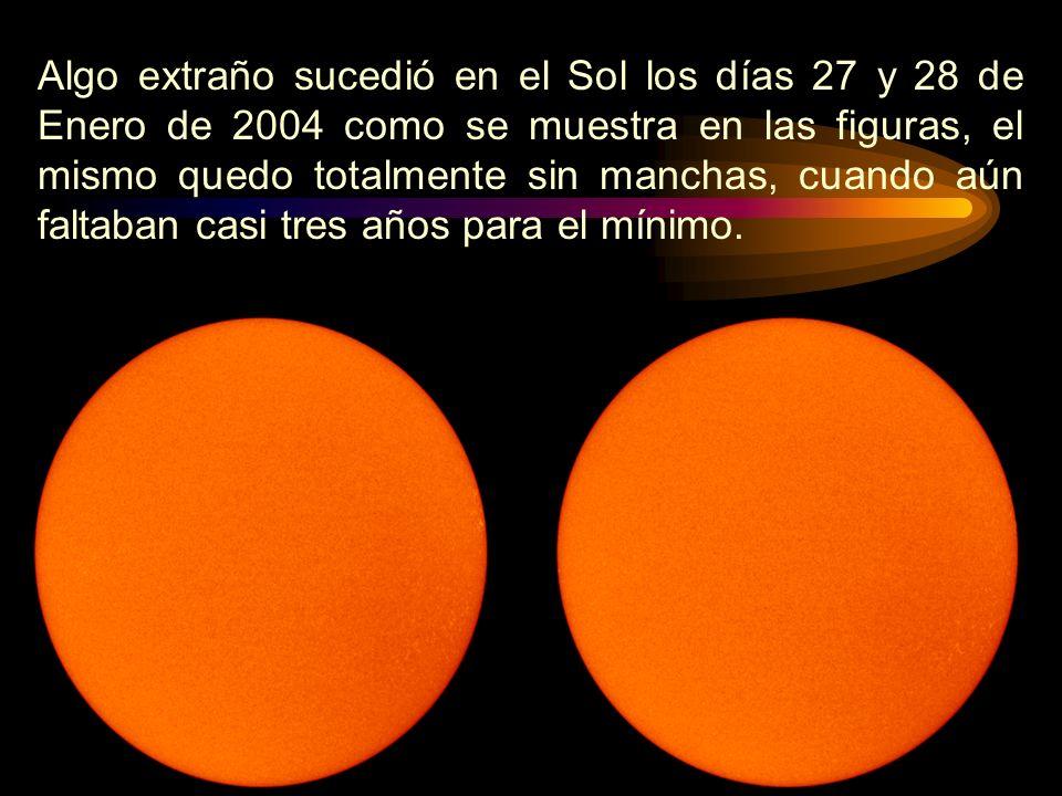 Figura 2: Los últimos tres ciclos solares han tenido dos máximos.