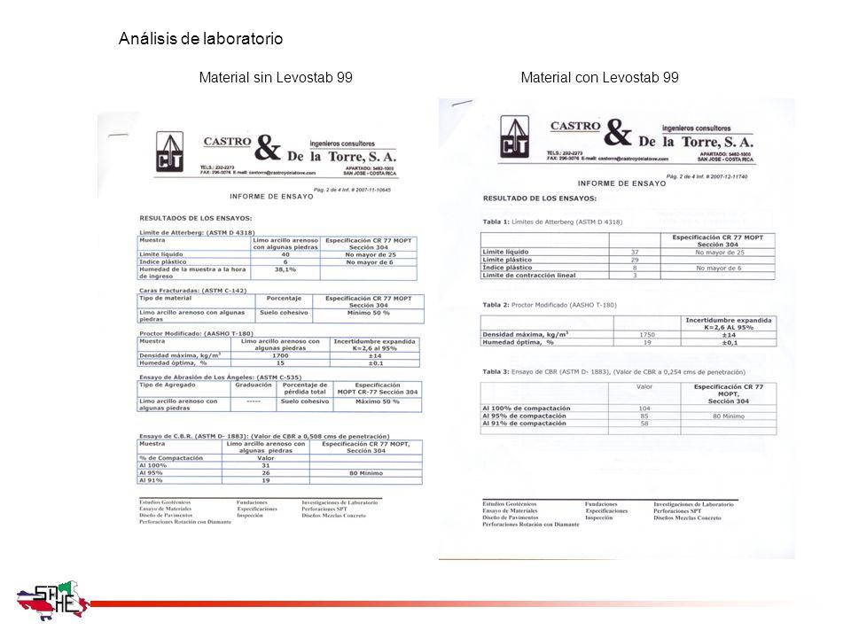Análisis de laboratorio Material sin Levostab 99Material con Levostab 99