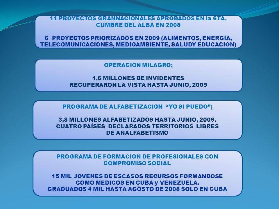 OPERACION MILAGRO; 1,6 MILLONES DE INVIDENTES RECUPERARON LA VISTA HASTA JUNIO, 2009 PROGRAMA DE ALFABETIZACION YO SI PUEDO; 3,8 MILLONES ALFABETIZADOS HASTA JUNIO, 2009.