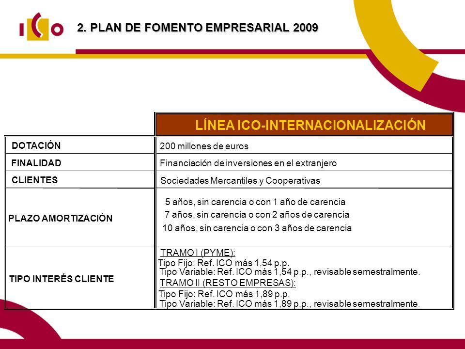 2. PLAN DE FOMENTO EMPRESARIAL 2009 LÍNEA ICO-INTERNACIONALIZACIÓN DOTACIÓN 200 millones de euros FINALIDAD Financiación de inversiones en el extranje