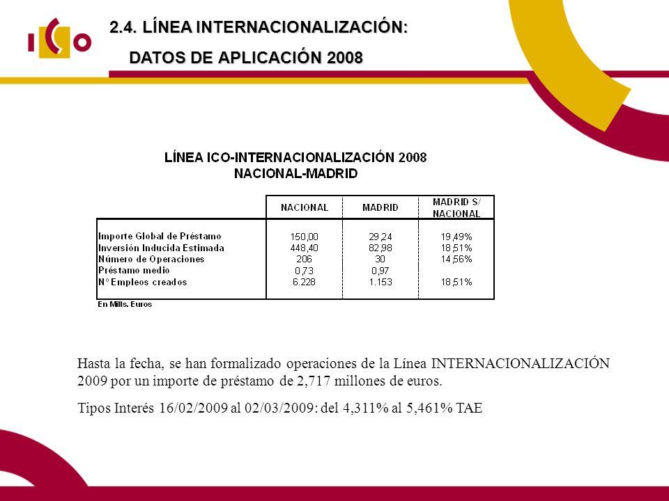 2.4. LÍNEA INTERNACIONALIZACIÓN: DATOS DE APLICACIÓN 2008 Hasta la fecha, se han formalizado operaciones de la Línea INTERNACIONALIZACIÓN 2009 por un