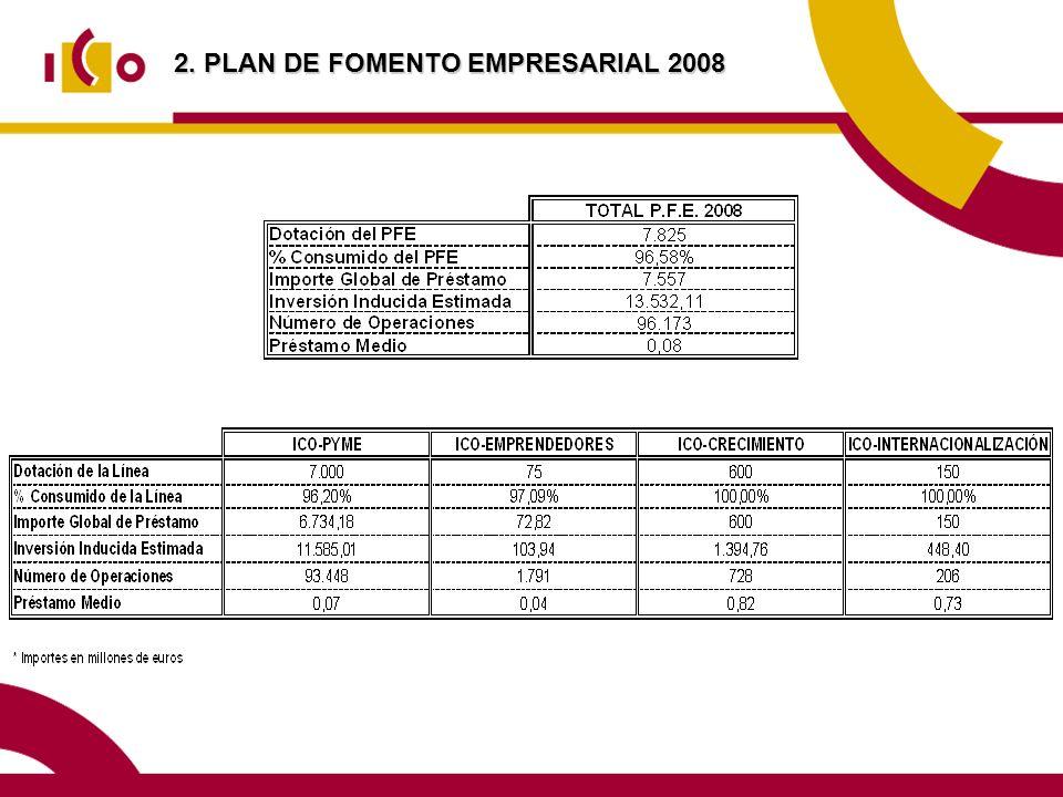 2. PLAN DE FOMENTO EMPRESARIAL 2008