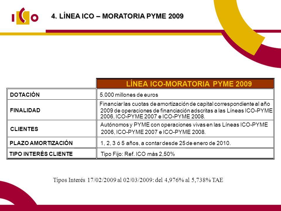 LÍNEA ICO-MORATORIA PYME 2009 DOTACIÓN 5.000 millones de euros FINALIDAD Financiar las cuotas de amortización de capital correspondiente al año 2009 de operaciones de financiación adscritas a las Líneas ICO-PYME 2006, ICO-PYME 2007 e ICO-PYME 2008.