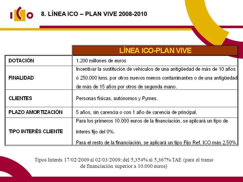 Tipos Interés 17/02/2009 al 02/03/2009: del 5,354% al 5,367% TAE (para el tramo de financiación superior a 10.000 euros)