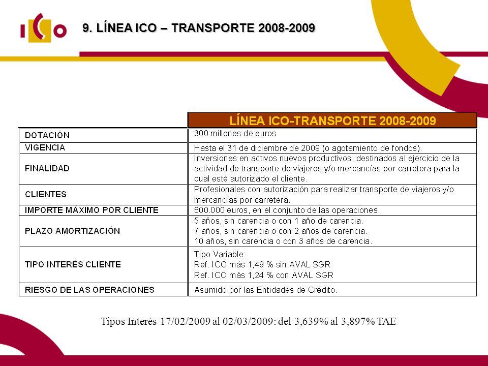 Tipos Interés 17/02/2009 al 02/03/2009: del 3,639% al 3,897% TAE