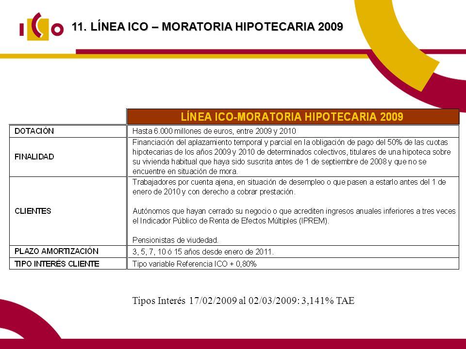 Tipos Interés 17/02/2009 al 02/03/2009: 3,141% TAE