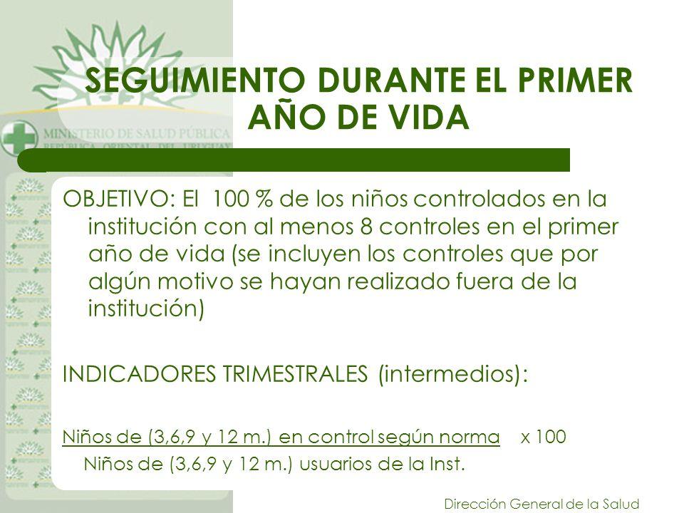 Dirección General de la Salud SEGUIMIENTO DURANTE EL PRIMER AÑO DE VIDA OBJETIVO: El 100 % de los niños controlados en la institución con al menos 8 controles en el primer año de vida (se incluyen los controles que por algún motivo se hayan realizado fuera de la institución) INDICADORES TRIMESTRALES (intermedios): Niños de (3,6,9 y 12 m.) en control según norma x 100 Niños de (3,6,9 y 12 m.) usuarios de la Inst.