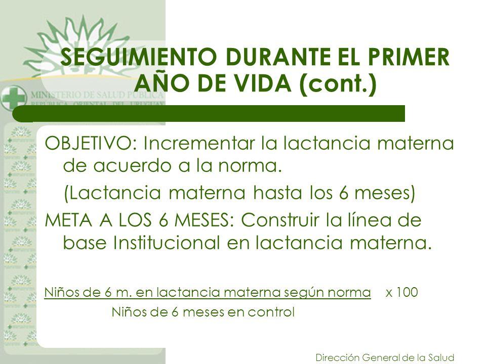 Dirección General de la Salud SEGUIMIENTO DURANTE EL PRIMER AÑO DE VIDA (cont.) OBJETIVO: Incrementar la lactancia materna de acuerdo a la norma.