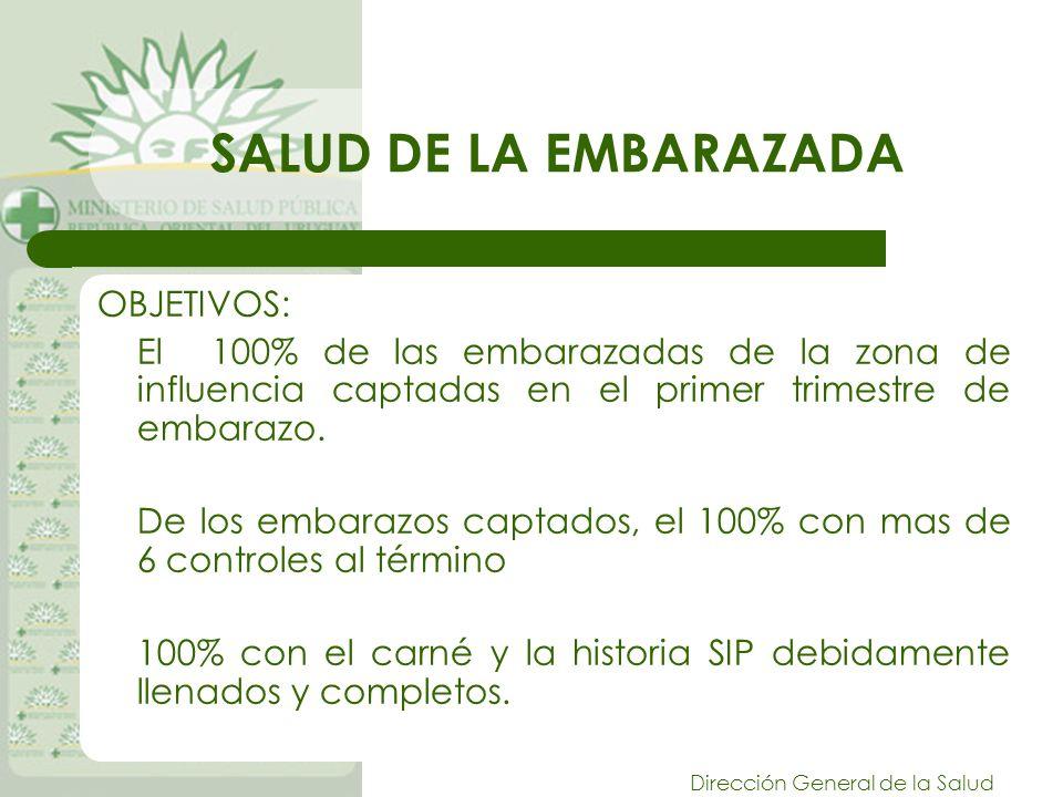 Dirección General de la Salud SALUD DE LA EMBARAZADA OBJETIVOS: El 100% de las embarazadas de la zona de influencia captadas en el primer trimestre de embarazo.