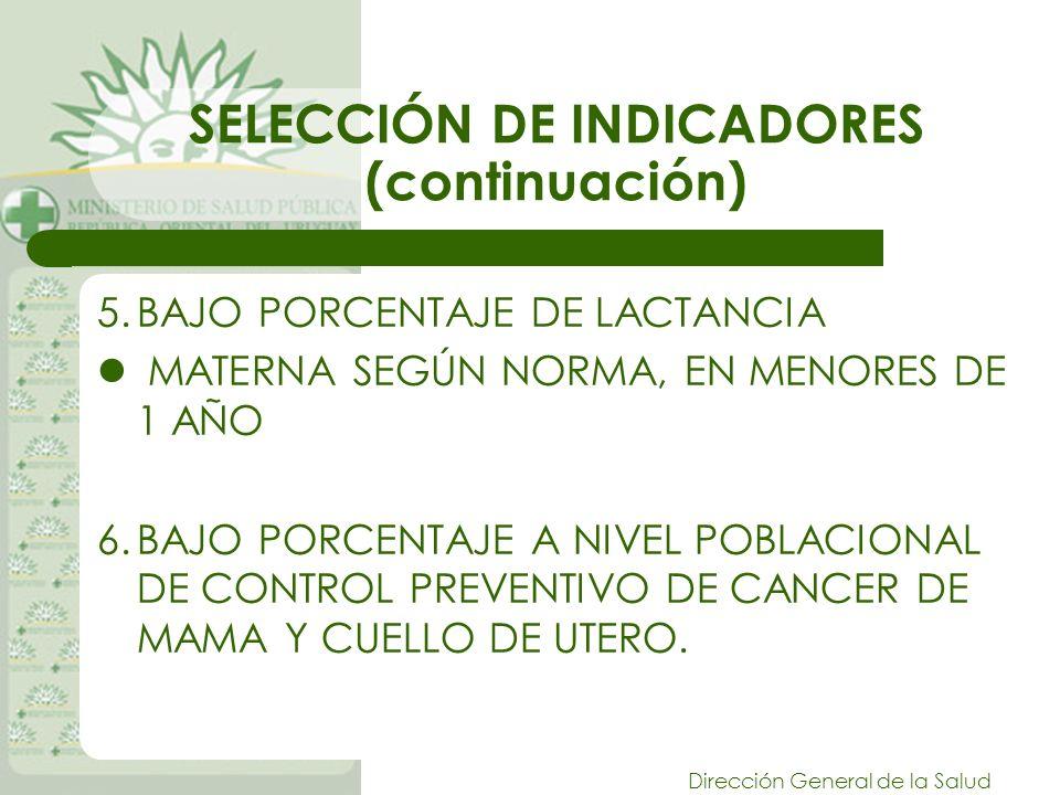 Dirección General de la Salud SELECCIÓN DE INDICADORES (continuación) 5.BAJO PORCENTAJE DE LACTANCIA MATERNA SEGÚN NORMA, EN MENORES DE 1 AÑO 6.BAJO PORCENTAJE A NIVEL POBLACIONAL DE CONTROL PREVENTIVO DE CANCER DE MAMA Y CUELLO DE UTERO.