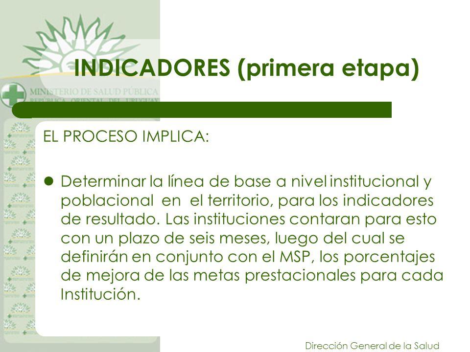 Dirección General de la Salud INDICADORES (primera etapa) EL PROCESO IMPLICA: Determinar la línea de base a nivel institucional y poblacional en el territorio, para los indicadores de resultado.