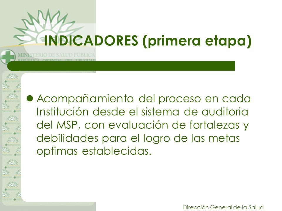 Dirección General de la Salud INDICADORES (primera etapa) Acompañamiento del proceso en cada Institución desde el sistema de auditoria del MSP, con evaluación de fortalezas y debilidades para el logro de las metas optimas establecidas.