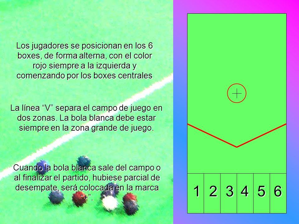 Los jugadores se posicionan en los 6 boxes, de forma alterna, con el color rojo siempre a la izquierda y comenzando por los boxes centrales La línea V