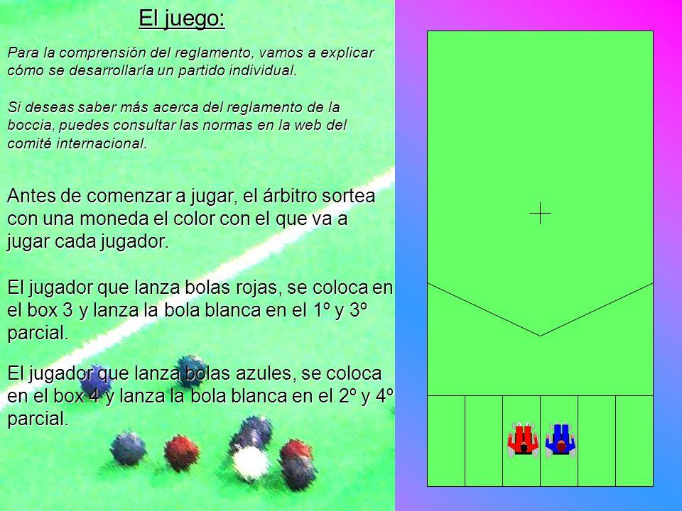 El juego: Para la comprensión del reglamento, vamos a explicar cómo se desarrollaría un partido individual. Si deseas saber más acerca del reglamento