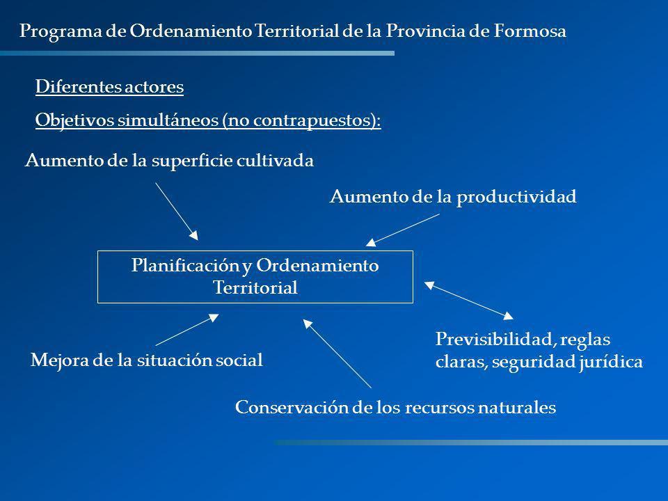 Programa de Ordenamiento Territorial de la Provincia de Formosa El Objetivo Inicial nos permitió: Fuerte expansión de la superficie cultivada Conservación de los recursos naturales: Mínimo de 90 % de los bosques altos del Oeste y de los Corredores