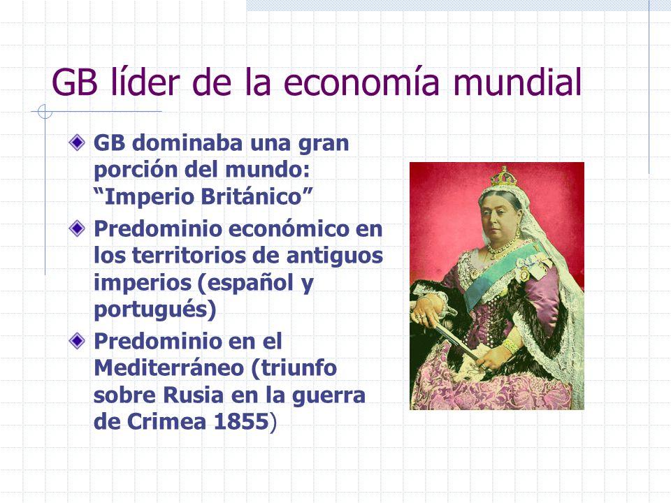 GB líder de la economía mundial GB dominaba una gran porción del mundo: Imperio Británico Predominio económico en los territorios de antiguos imperios