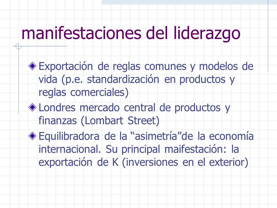 manifestaciones del liderazgo Exportación de reglas comunes y modelos de vida (p.e. standardización en productos y reglas comerciales) Londres mercado