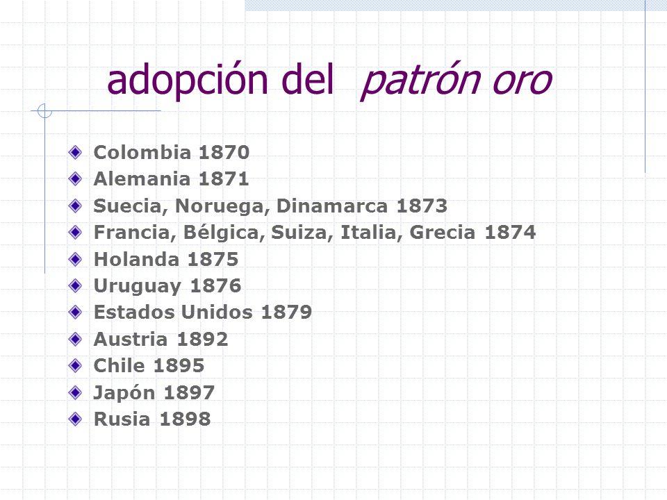 adopción del patrón oro Colombia 1870 Alemania 1871 Suecia, Noruega, Dinamarca 1873 Francia, Bélgica, Suiza, Italia, Grecia 1874 Holanda 1875 Uruguay