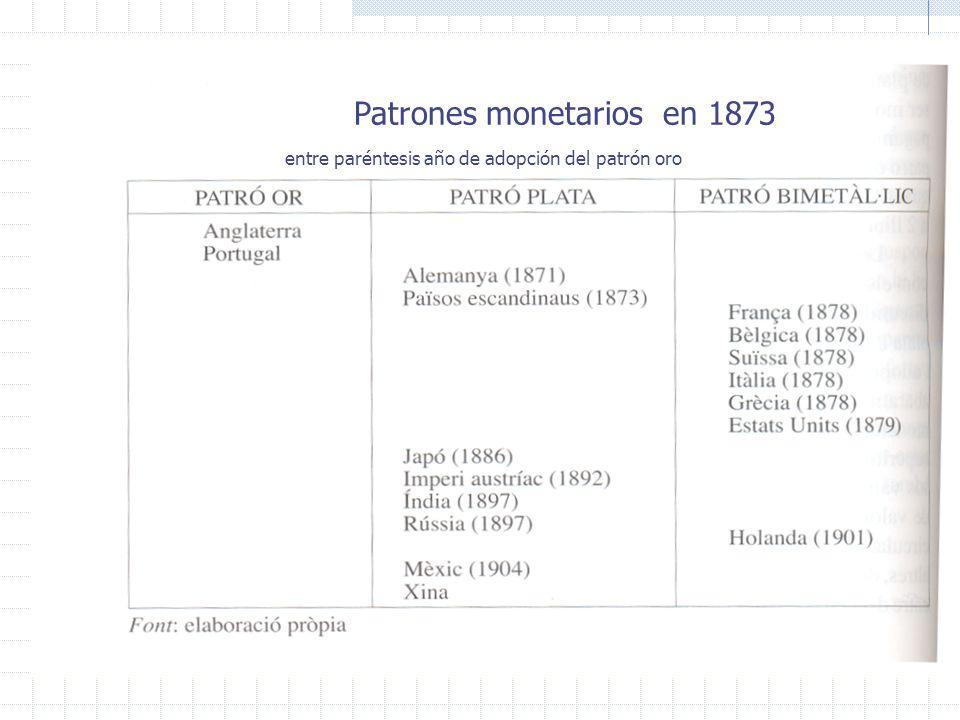 Patrones monetarios en 1873 entre paréntesis año de adopción del patrón oro