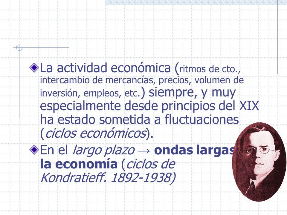 La actividad económica ( ritmos de cto., intercambio de mercancías, precios, volumen de inversión, empleos, etc. ) siempre, y muy especialmente desde