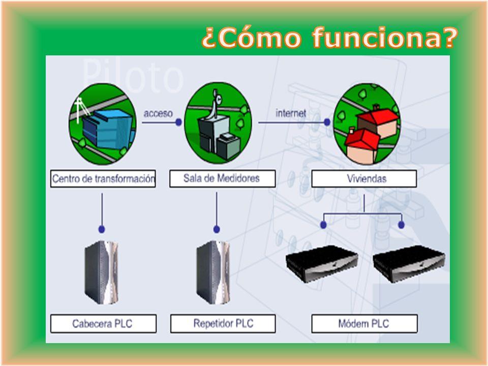 Tecnología de banda ancha V trans de hasta 45 Mbps en el tramo de la Baja Tensión.