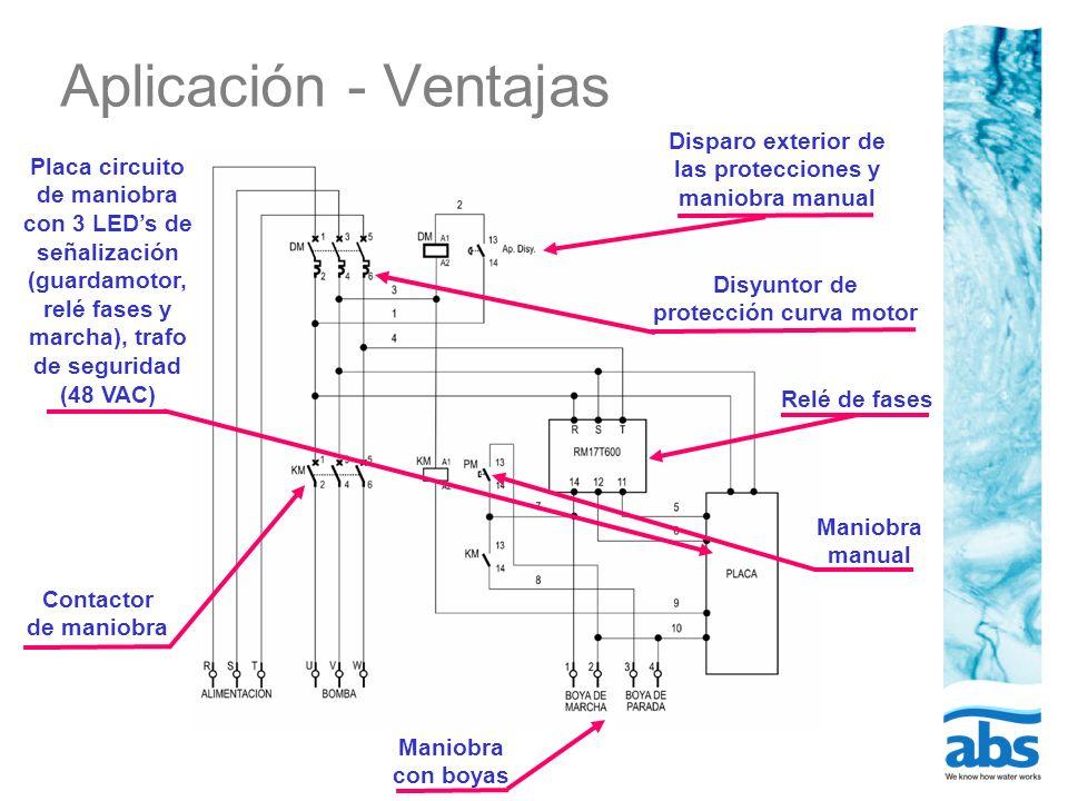 Aplicación - Ventajas Disyuntor de protección curva motor Relé de fases Disparo exterior de las protecciones y maniobra manual Contactor de maniobra Placa circuito de maniobra con 3 LEDs de señalización (guardamotor, relé fases y marcha), trafo de seguridad (48 VAC) Maniobra con boyas Maniobra manual