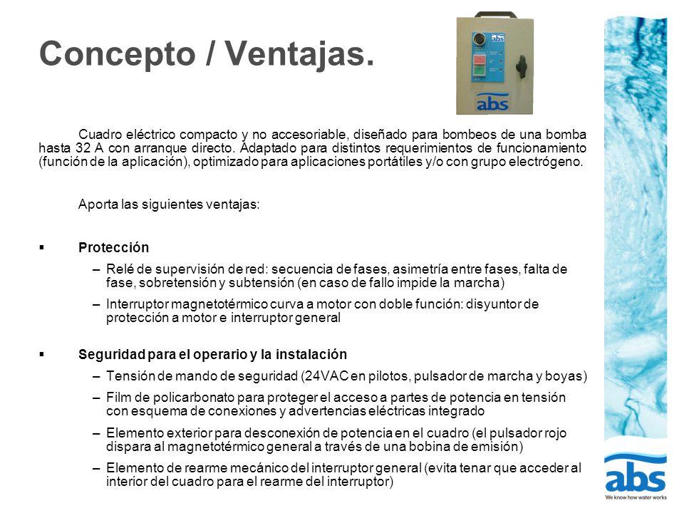 Concepto / Ventajas.