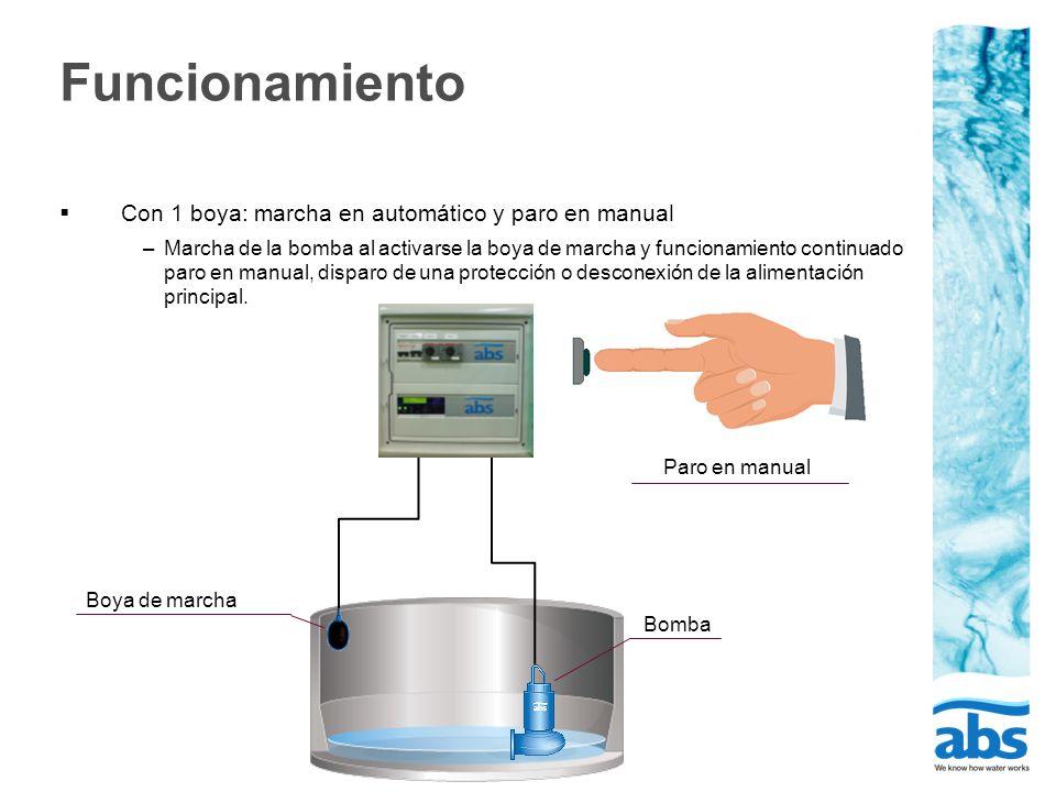 Funcionamiento Con 1 boya: marcha en automático y paro en manual –Marcha de la bomba al activarse la boya de marcha y funcionamiento continuado paro en manual, disparo de una protección o desconexión de la alimentación principal.