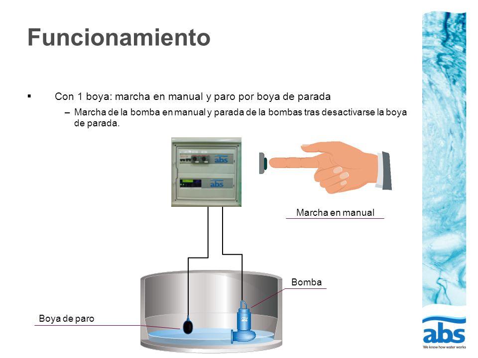 Funcionamiento Con 1 boya: marcha en manual y paro por boya de parada –Marcha de la bomba en manual y parada de la bombas tras desactivarse la boya de parada.