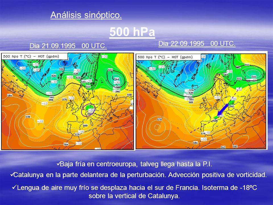 Análisis sinóptico. Baja fría en centroeuropa, talveg llega hasta la P.I. Catalunya en la parte delantera de la perturbación. Advección positiva de vo
