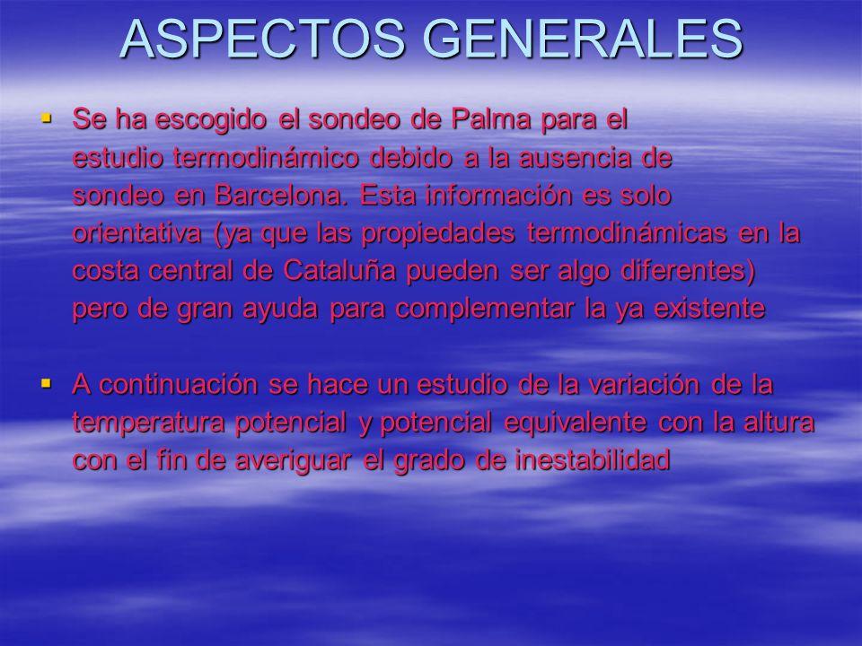 ASPECTOS GENERALES Se ha escogido el sondeo de Palma para el Se ha escogido el sondeo de Palma para el estudio termodinámico debido a la ausencia de s