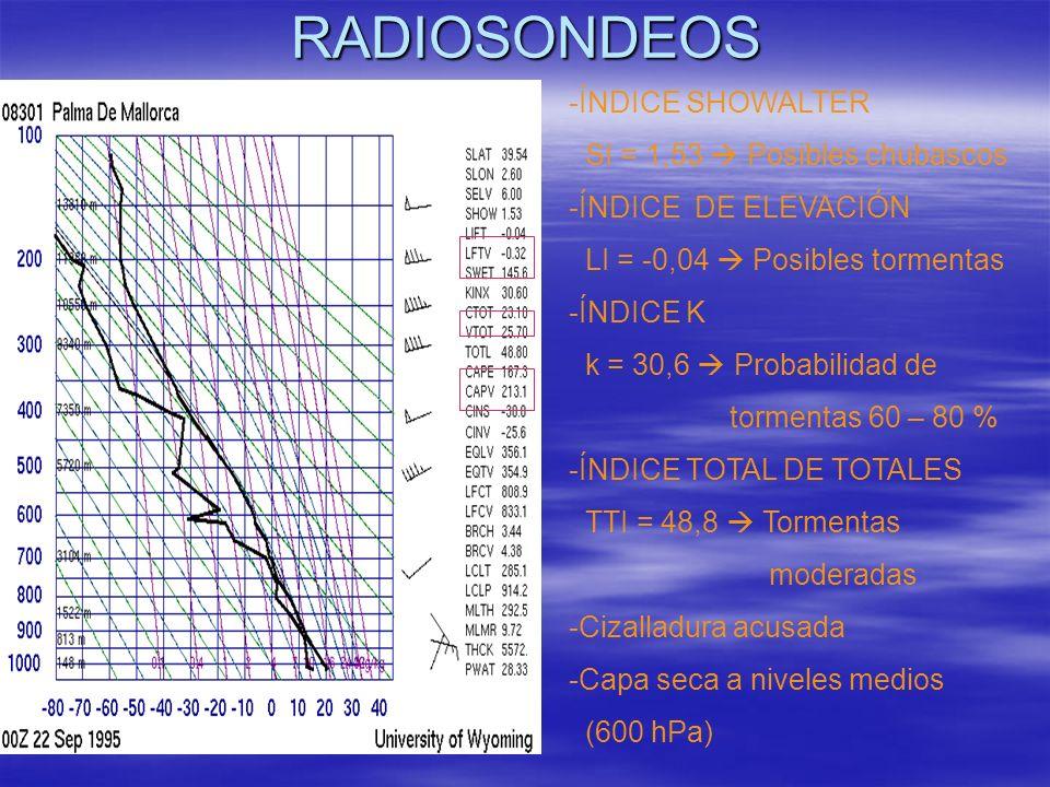 RADIOSONDEOS -ÍNDICE SHOWALTER SI = 1,53 Posibles chubascos -ÍNDICE DE ELEVACIÓN LI = -0,04 Posibles tormentas -ÍNDICE K k = 30,6 Probabilidad de torm
