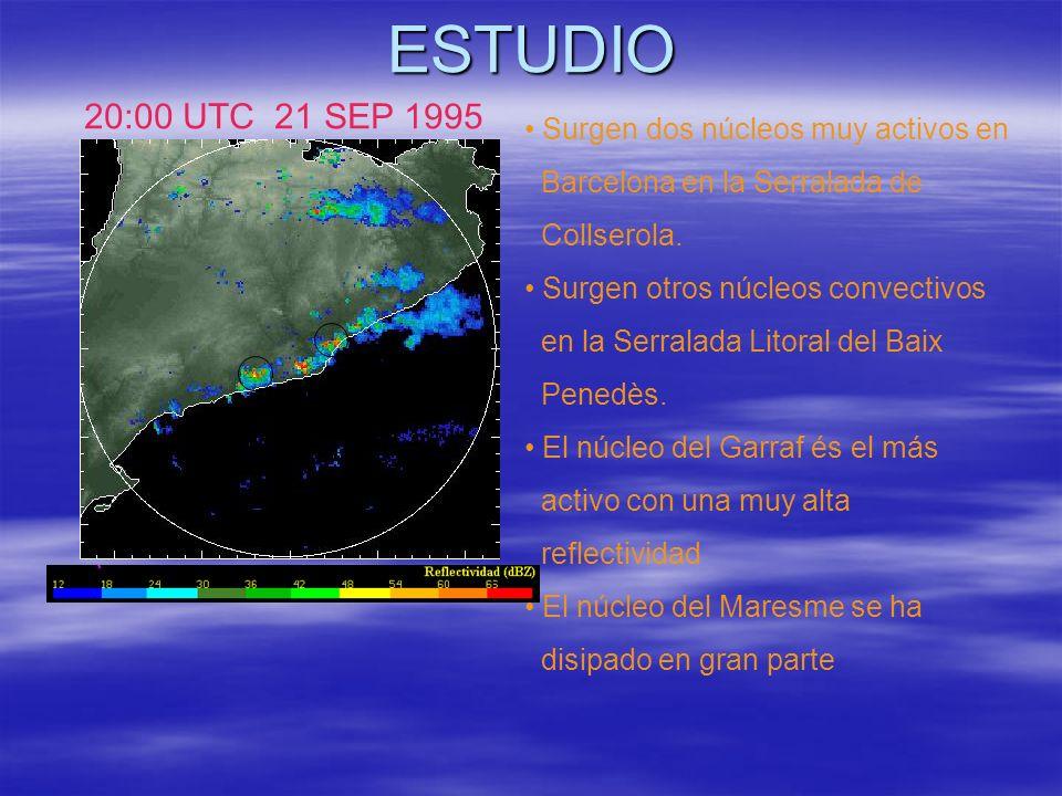 ESTUDIO 20:00 UTC 21 SEP 1995 Surgen dos núcleos muy activos en Barcelona en la Serralada de Collserola. Surgen otros núcleos convectivos en la Serral